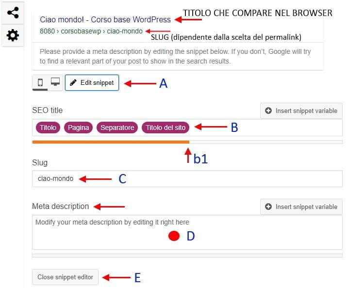Creare articoli indicizzati da google campi yoast1